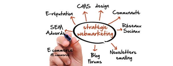 strategie webmarketing agence web marseille les resoteurs