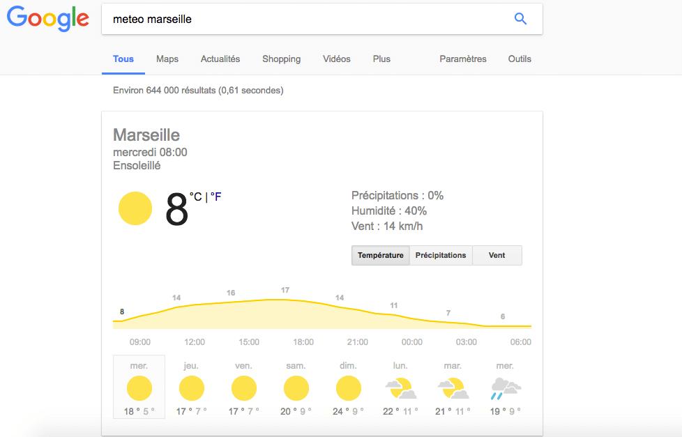 position zero meteo marseille Agence web les resoteurs