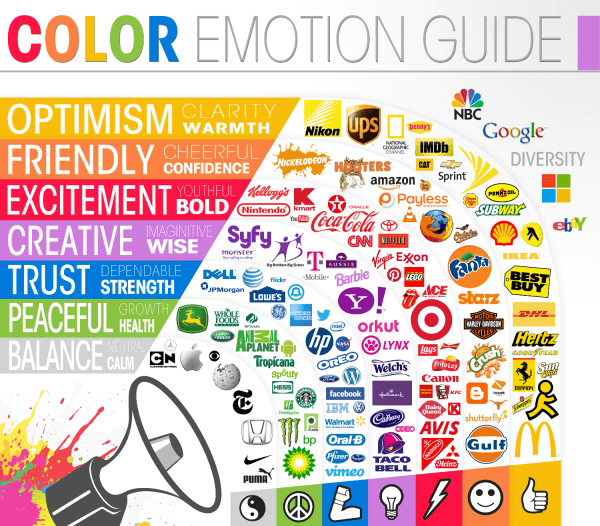 couleur emotion agence web marseille les resoteurs