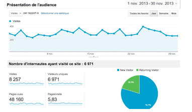 presentation audience analytics