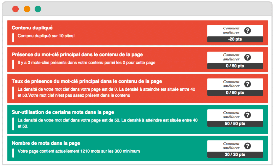 optimisation site les resoteurs