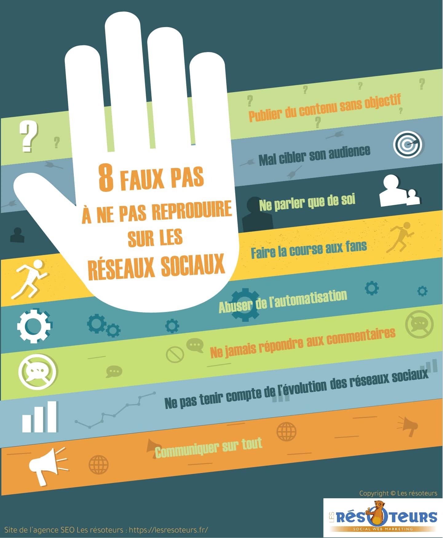 8 faux pas sur les reseaux sociaux